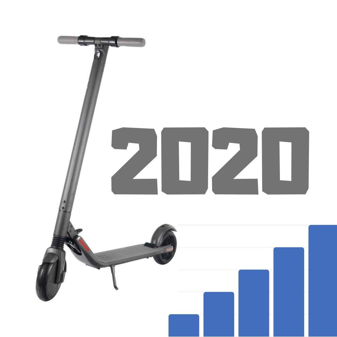 migliori migliore monopattini monopattino 2020